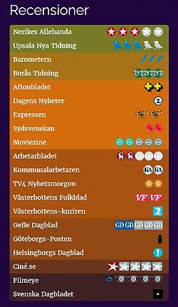 nyheter göteborg tv4